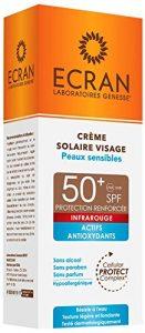 Ecran Crème Solaire Visage pour Peau Sensible SPF 50+ 50 ml