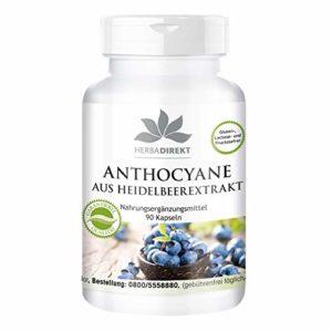 Herbadirekt – ANTHOCYANE extrait de feuilles dŽolivier 25%