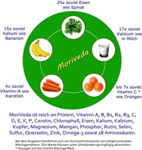 Moringa 120 Veggie capsules à fortes doses 600mg – 100% végétarien cru (1×120 capsules)