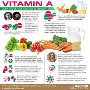 Oxford Vitality – Comprimés Vitamine A 1500mcg