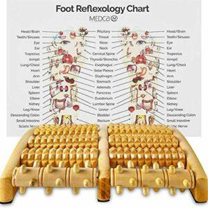 MEDca Rouleau de Massage pour les Pieds – Outil de Réflexologie pour Soulager la Douleur dans les Pieds, la Voûte Plantaire et le Talon, Soulage l'Aponévrosite Plantaire et Améliore la Circulation